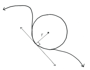 osculatingCircle